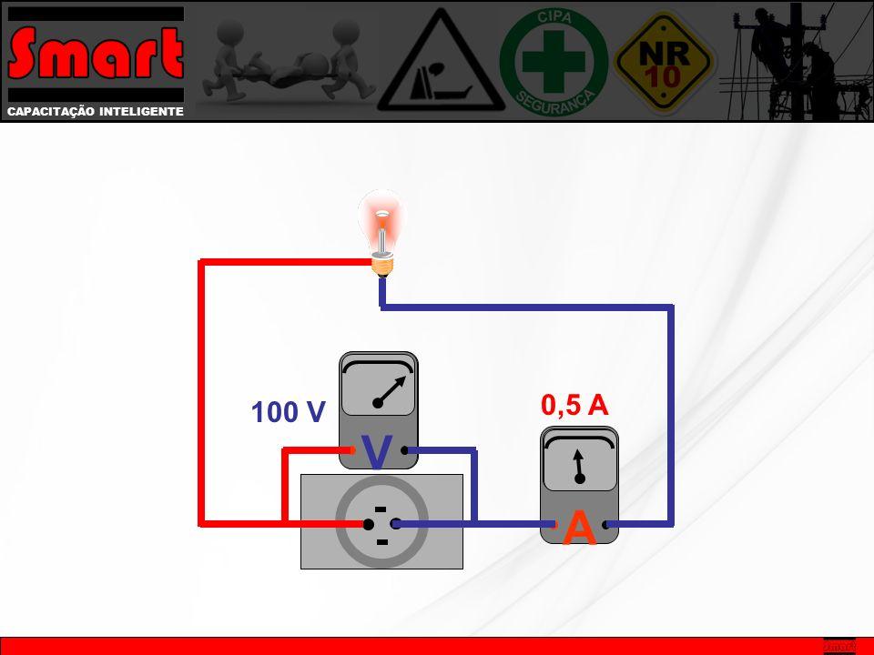 Comparando as correntes ao aplicarmos a mesma tensão em duas lâmpadas diferentes