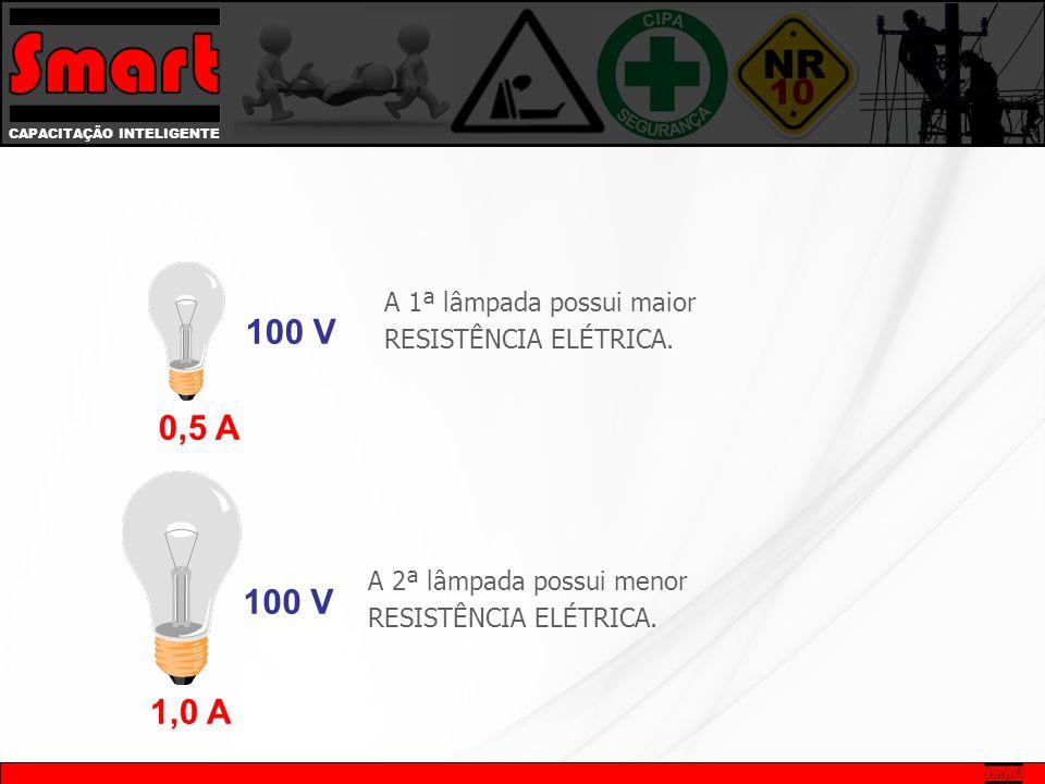 CAPACITAÇÃO INTELIGENTE A 1ª lâmpada possui maior RESISTÊNCIA ELÉTRICA.
