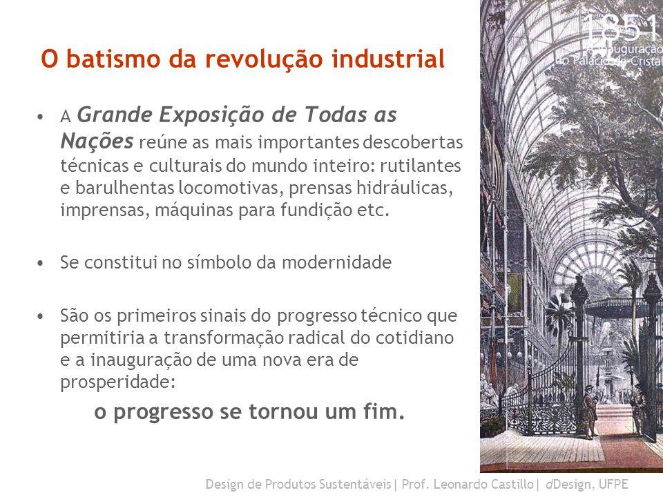 Design de Produtos Sustentáveis  Prof.