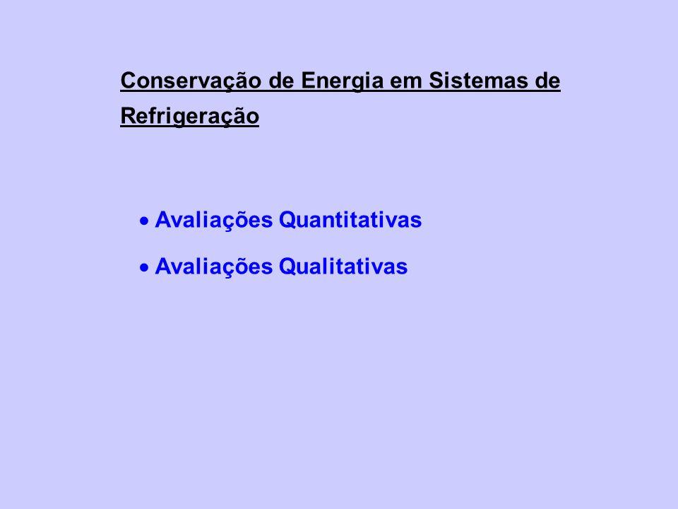 Avaliações Quantitativas Avaliações Qualitativas Conservação de Energia em Sistemas de Refrigeração