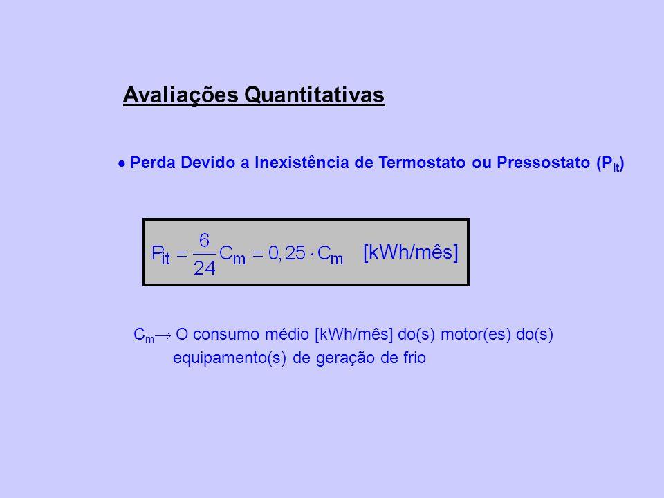 Perda Devido a Inexistência de Termostato ou Pressostato (P it ) Avaliações Quantitativas C m O consumo médio [kWh/mês] do(s) motor(es) do(s) equipame