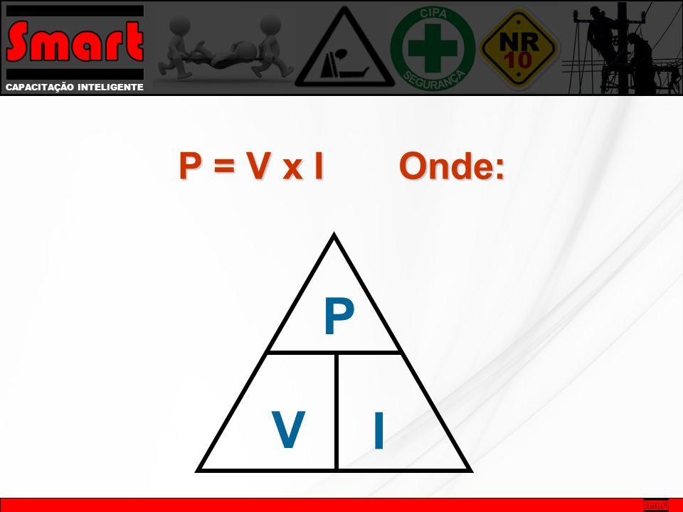CAPACITAÇÃO INTELIGENTE Assim temos: P = R x I 2 e P = V x I NOS APEGAREMOS MAIS À SEGUNDA