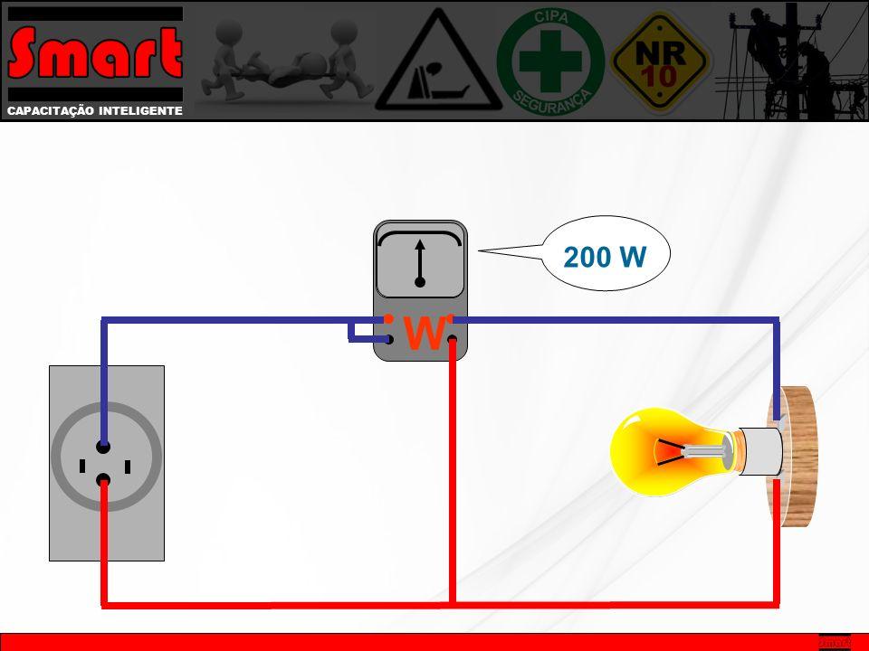 CAPACITAÇÃO INTELIGENTE No lugar do voltímetro e do amperímetro Utilizamos O WATTÍMETRO