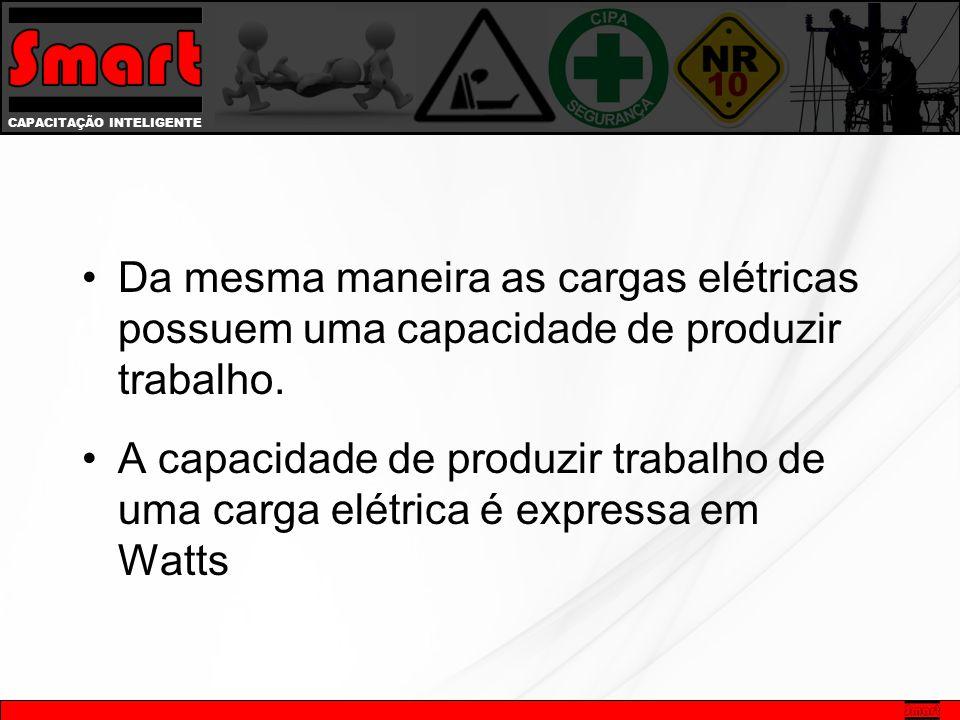 CAPACITAÇÃO INTELIGENTE Da mesma maneira as cargas elétricas possuem uma capacidade de produzir trabalho.