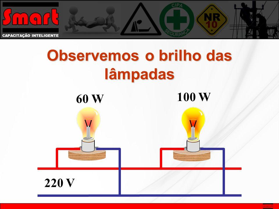 CAPACITAÇÃO INTELIGENTE 100 W 60 W 220 V Observemos o brilho das lâmpadas