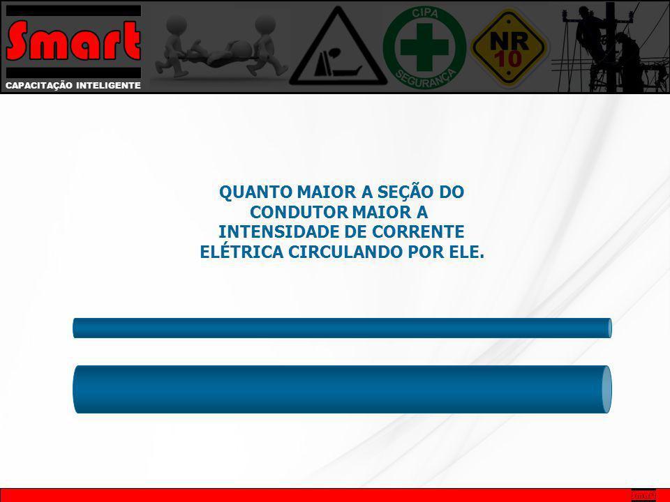 CAPACITAÇÃO INTELIGENTE OBSERVE O BRILHO DA LÂMPADA DO CONDUTOR FINO