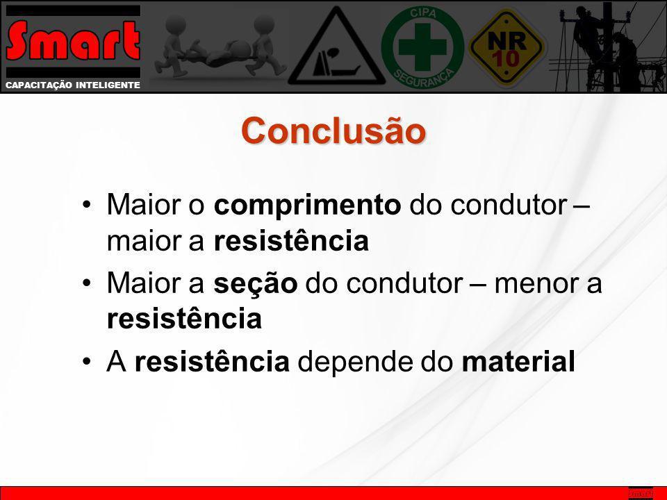 CAPACITAÇÃO INTELIGENTE A ESTAS RESISTÊNCIAS DAMOS O NOME DE Resistência Específica OU Resistividade, REPRESENTADA PELA LETRA GREGA.