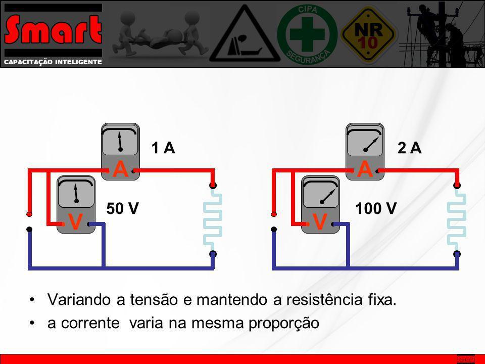 CAPACITAÇÃO INTELIGENTE AVAV ? 50 V100 V Se colocar-mos a mesma resistência nos dois circuitos...