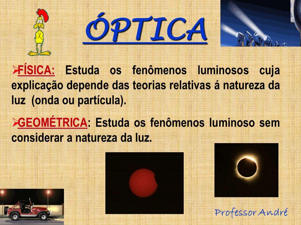 ÓPTICA FÍSICA: FÍSICA: Estuda os fenômenos luminosos cuja explicação depende das teorias relativas á natureza da luz (onda ou partícula). GEOMÉTRICA G
