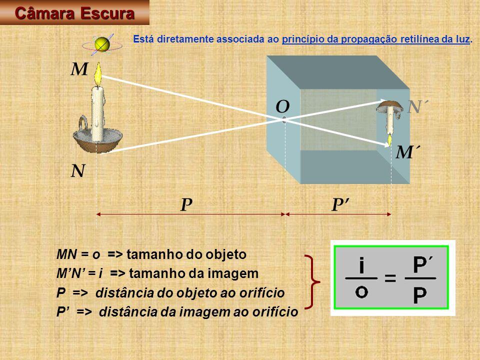 PP N M O M´ N´ MN = o => tamanho do objeto MN = i => tamanho da imagem P => distância do objeto ao orifício P => distância da imagem ao orifício Câmar