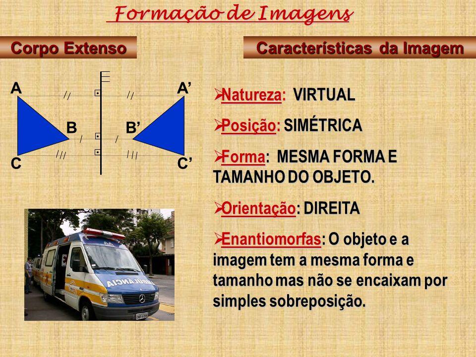 Corpo Extenso Formação de Imagens Formação de Imagens AA BB CC Características da Imagem Natureza: VIRTUAL Natureza: VIRTUAL Posição: SIMÉTRICA Posiçã