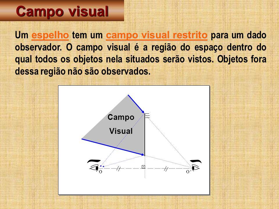 Campo Visual Campo visual espelhocampo visual restrito Um espelho tem um campo visual restrito para um dado observador. O campo visual é a região do e