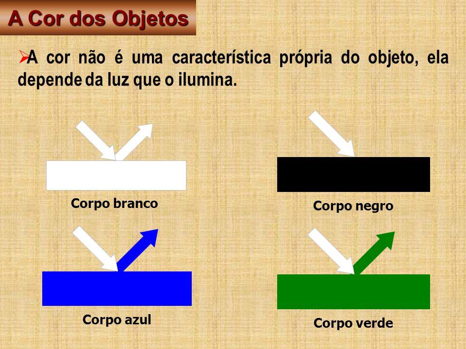 Corpo branco A Cor dos Objetos A cor não é uma característica própria do objeto, ela depende da luz que o ilumina. Corpo negro Corpo azul Corpo verde