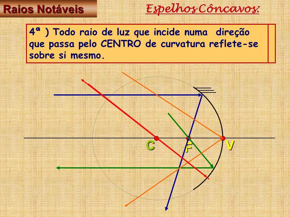 F VC Raios Notáveis Espelhos Côncavos: 1ª ) Todo raio de luz que incide paralelamente ao eixo principal reflete-se numa direção que passe pelo FOCO pr
