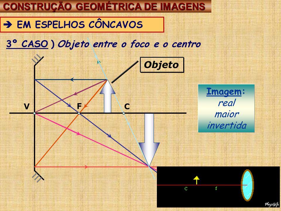 V C F Imagem: real maior invertida Objeto 3º CASO ) Objeto entre o foco e o centro CONSTRUÇÃO GEOMÉTRICA DE IMAGENS CONSTRUÇÃO GEOMÉTRICA DE IMAGENS E