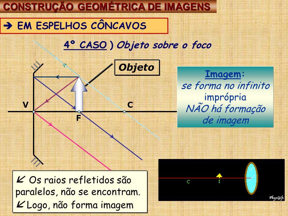4º CASO ) Objeto sobre o foco Imagem: se forma no infinito imprópria NÃO há formação de imagem Objeto Os raios refletidos são paralelos, não se encont