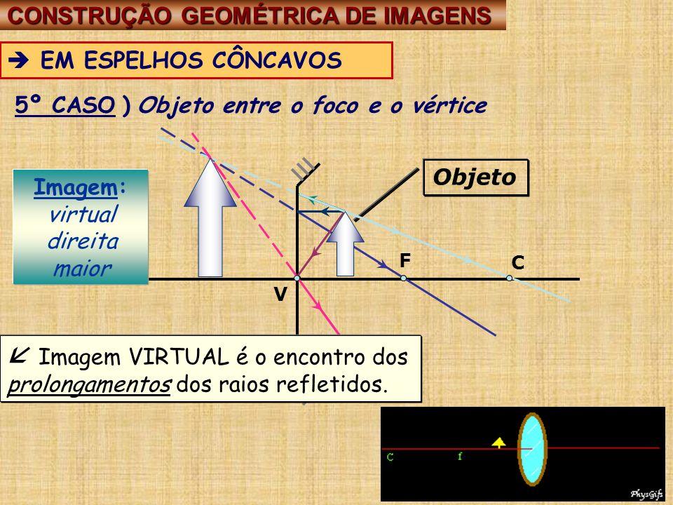 V C F 5º CASO ) Objeto entre o foco e o vértice Imagem: virtual direita maior Objeto Imagem VIRTUAL é o encontro dos prolongamentos dos raios refletid