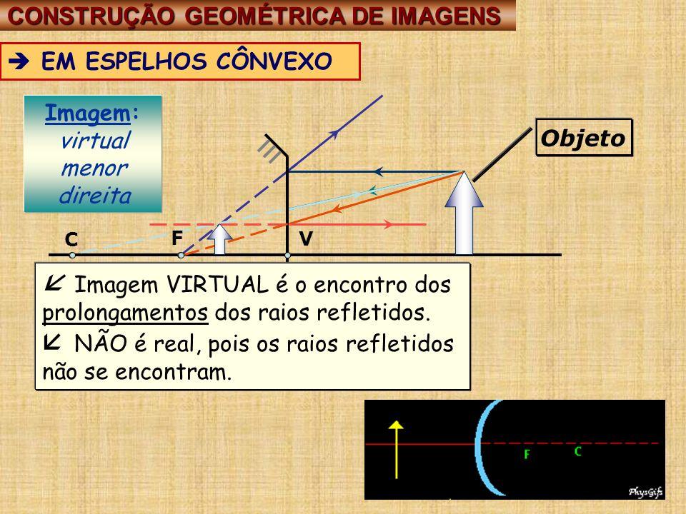 Imagem: virtual menor direita Objeto V C F Imagem VIRTUAL é o encontro dos prolongamentos dos raios refletidos. NÃO é real, pois os raios refletidos n