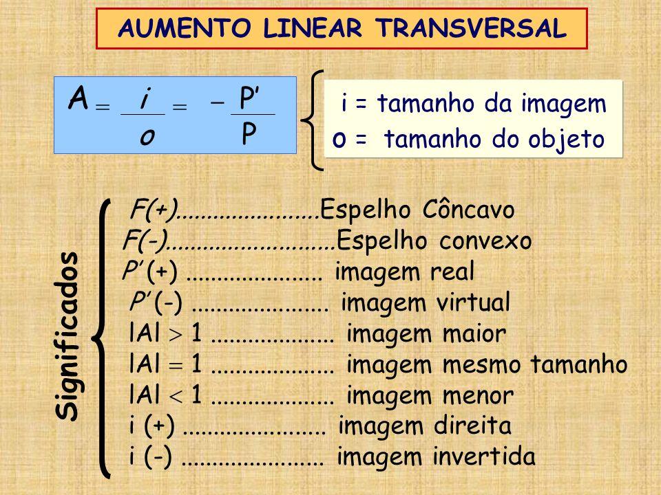 AUMENTO LINEAR TRANSVERSAL i = tamanho da imagem o = tamanho do objeto F(+).......................Espelho Côncavo F(-)...........................Espel