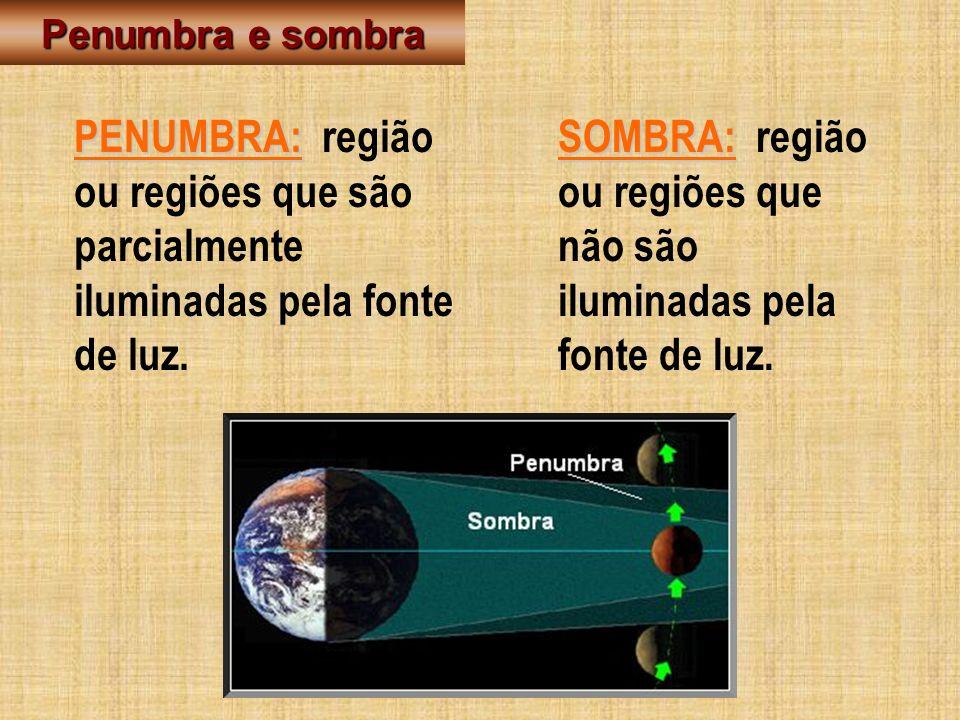 Penumbra e sombra SOMBRA: SOMBRA: região ou regiões que não são iluminadas pela fonte de luz. PENUMBRA: PENUMBRA: região ou regiões que são parcialmen