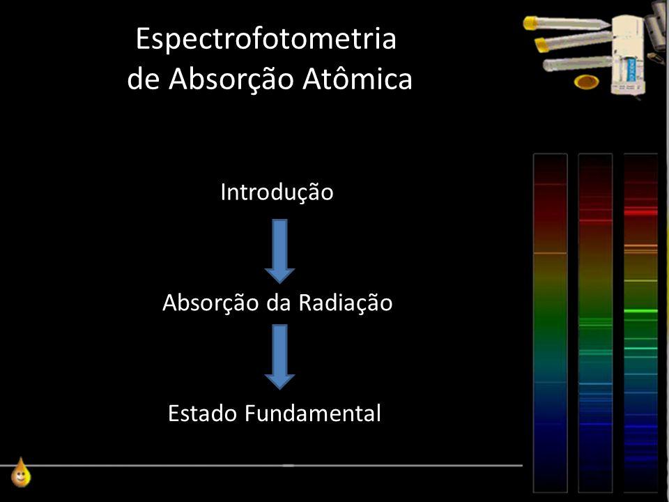 Espectrofotometria de Absorção Atômica Introdução Absorção da Radiação Estado Fundamental