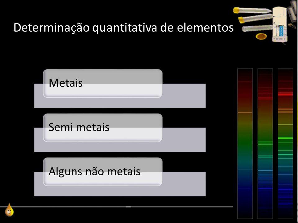 Determinação quantitativa de elementos MetaisSemi metaisAlguns não metais