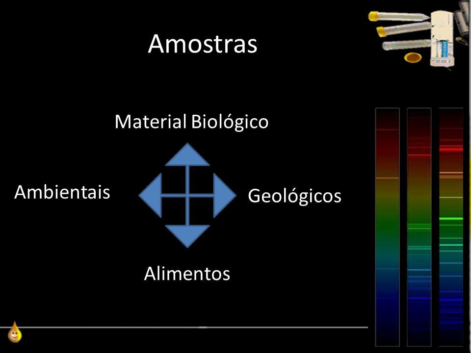 Amostras Material Biológico Alimentos Geológicos Ambientais