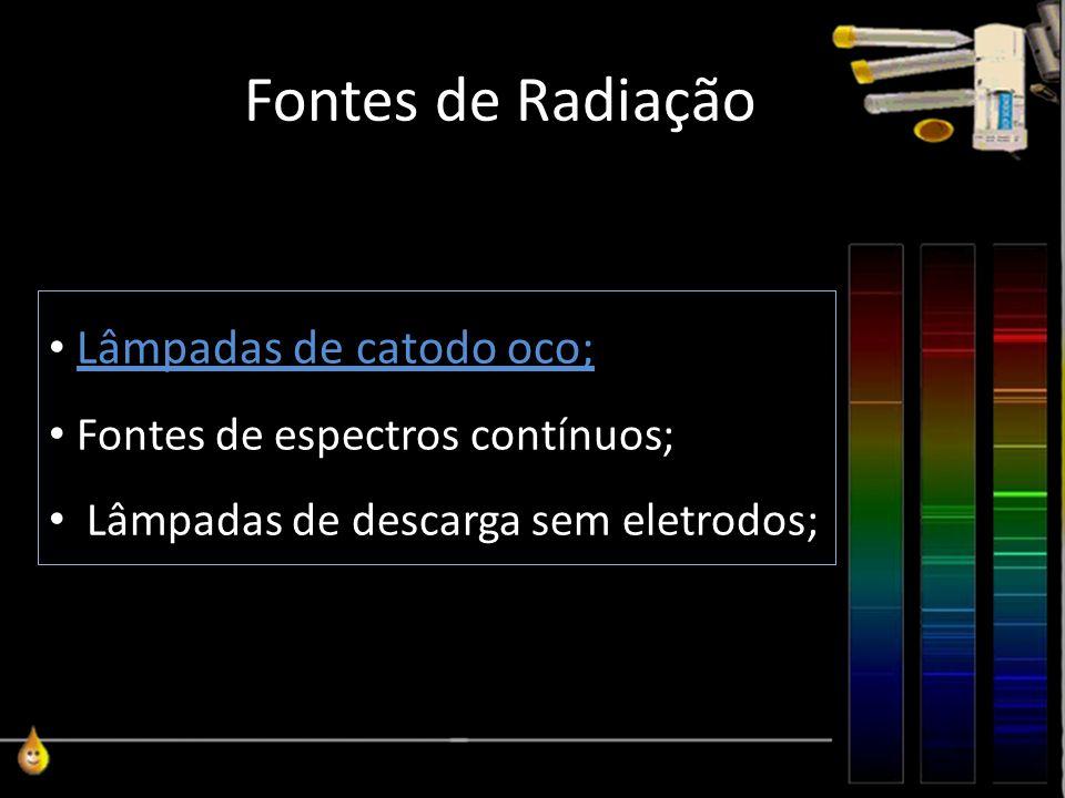 Fontes de Radiação Lâmpadas de catodo oco; Fontes de espectros contínuos; Lâmpadas de descarga sem eletrodos;