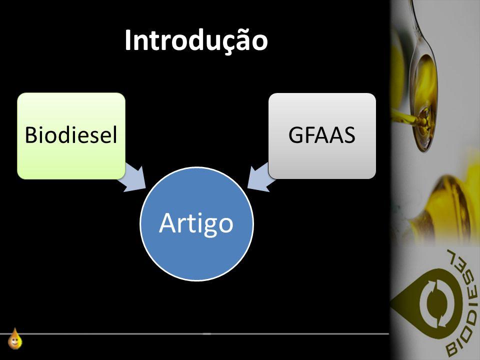 Artigo BiodieselGFAAS Introdução