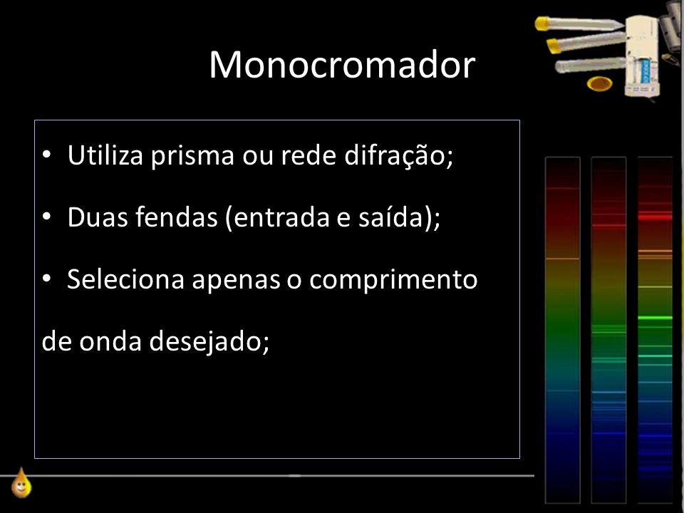 Monocromador Utiliza prisma ou rede difração; Duas fendas (entrada e saída); Seleciona apenas o comprimento de onda desejado;