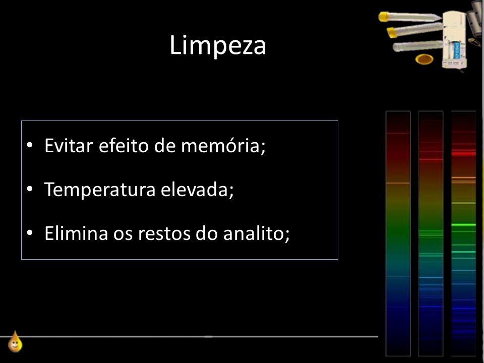 Limpeza Evitar efeito de memória; Temperatura elevada; Elimina os restos do analito;