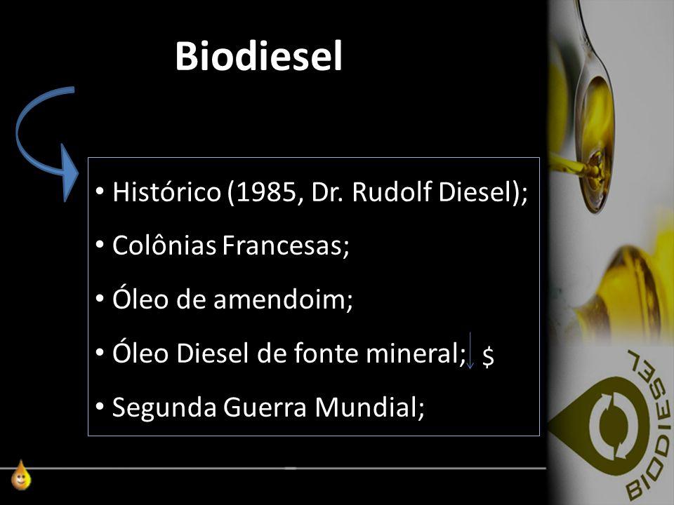 Biodiesel Histórico (1985, Dr. Rudolf Diesel); Colônias Francesas; Óleo de amendoim; Óleo Diesel de fonte mineral; Segunda Guerra Mundial; $