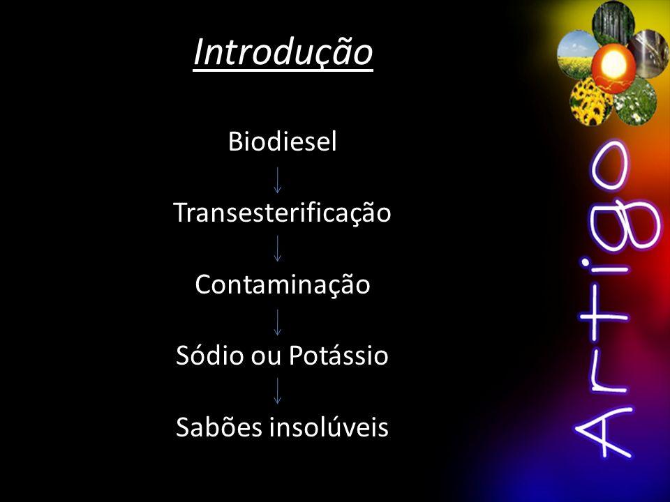 Introdução Biodiesel Transesterificação Contaminação Sódio ou Potássio Sabões insolúveis