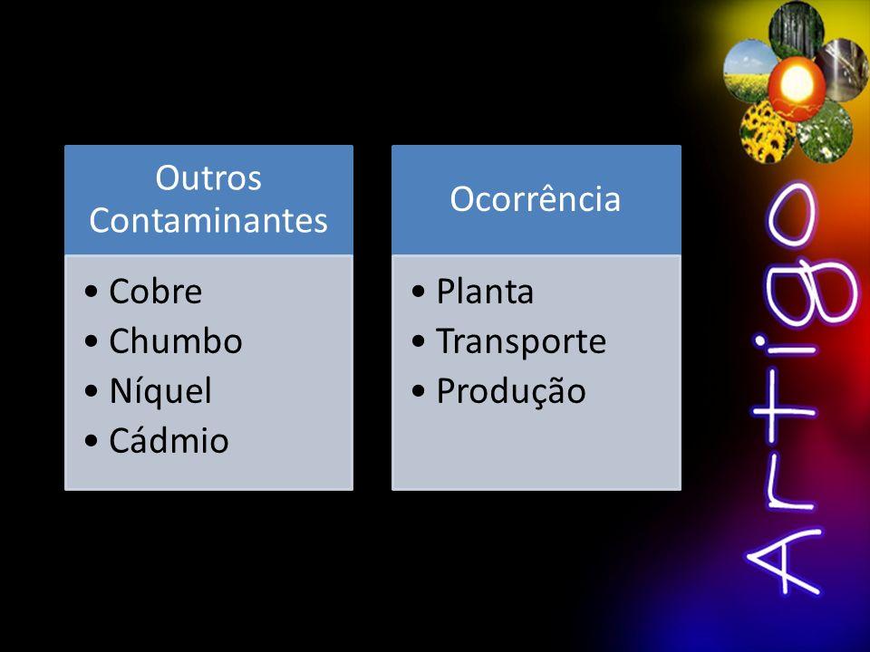 Outros Contaminantes Cobre Chumbo Níquel Cádmio Ocorrência Planta Transporte Produção