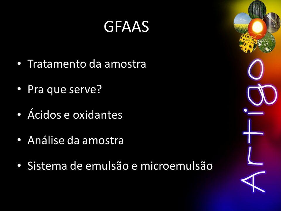 GFAAS Tratamento da amostra Pra que serve? Ácidos e oxidantes Análise da amostra Sistema de emulsão e microemulsão