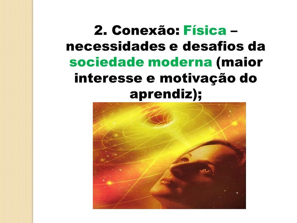 2. Conexão: Física – necessidades e desafios da sociedade moderna (maior interesse e motivação do aprendiz);