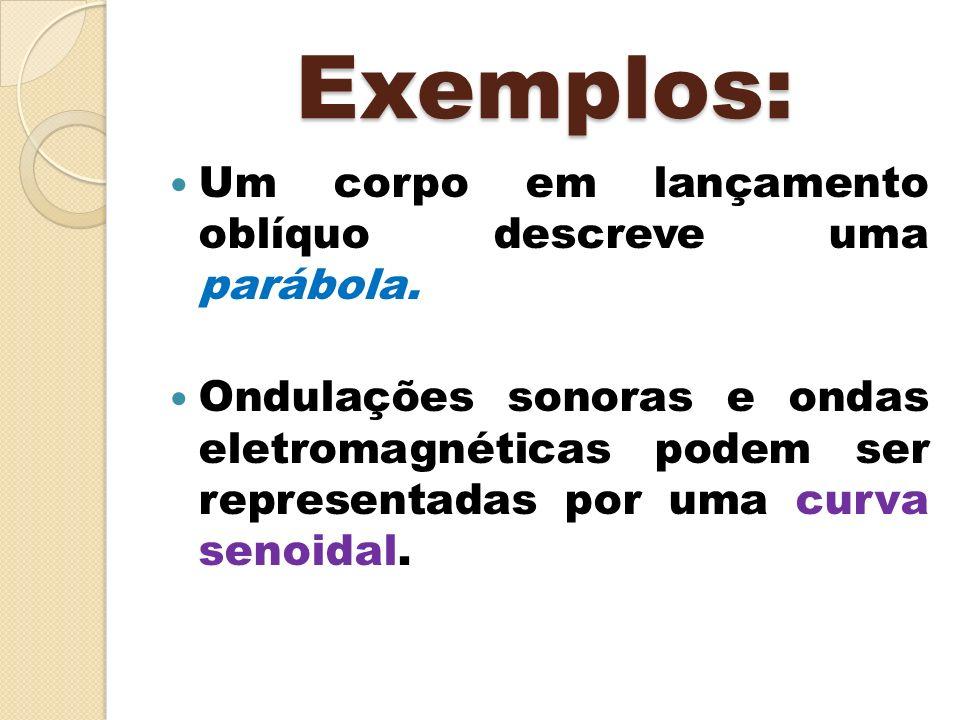 Exemplos: Um corpo em lançamento oblíquo descreve uma parábola. Ondulações sonoras e ondas eletromagnéticas podem ser representadas por uma curva seno