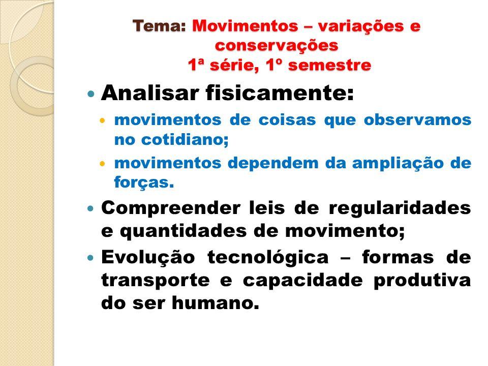 Tema: Movimentos – variações e conservações 1ª série, 1º semestre Analisar fisicamente: movimentos de coisas que observamos no cotidiano; movimentos d