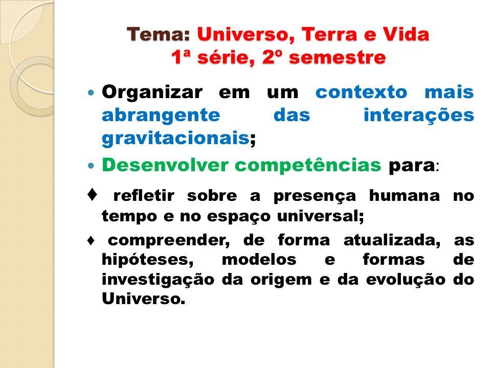 Tema: Universo, Terra e Vida 1ª série, 2º semestre Organizar em um contexto mais abrangente das interações gravitacionais; Desenvolver competências pa