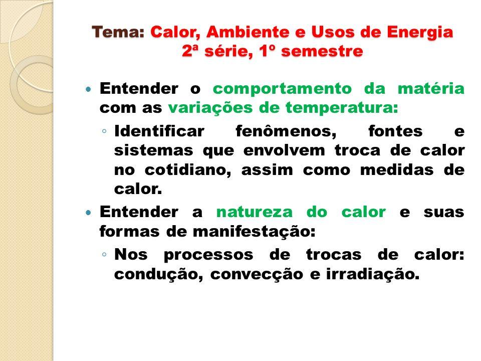 Tema: Calor, Ambiente e Usos de Energia 2ª série, 1º semestre Entender o comportamento da matéria com as variações de temperatura: Identificar fenômen