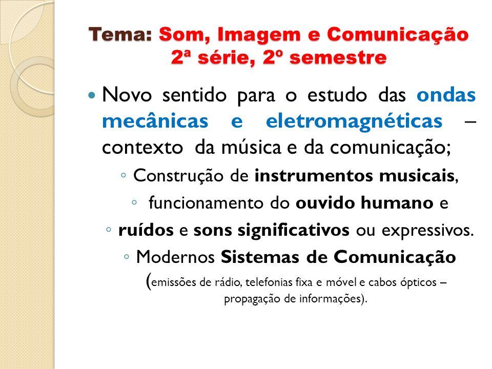Tema: Som, Imagem e Comunicação 2ª série, 2º semestre Novo sentido para o estudo das ondas mecânicas e eletromagnéticas – contexto da música e da comu