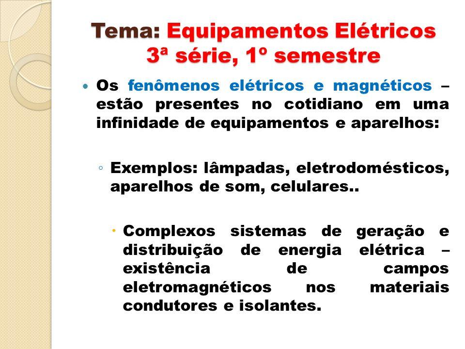 Tema: Equipamentos Elétricos 3ª série, 1º semestre Os fenômenos elétricos e magnéticos – estão presentes no cotidiano em uma infinidade de equipamento