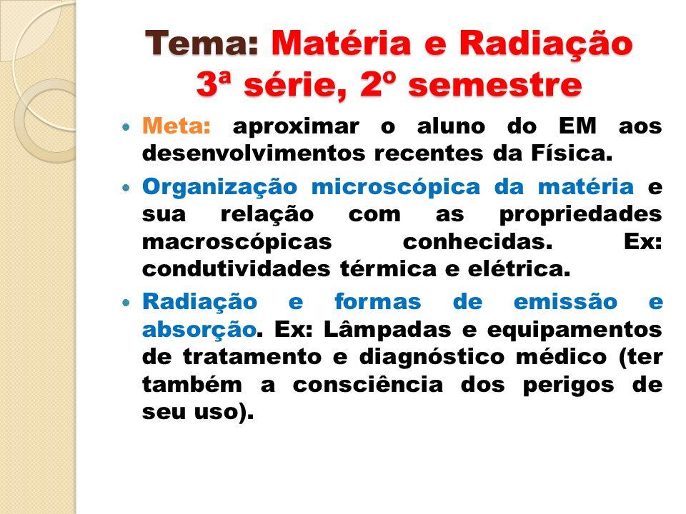 Tema: Matéria e Radiação 3ª série, 2º semestre Meta: aproximar o aluno do EM aos desenvolvimentos recentes da Física. Organização microscópica da maté