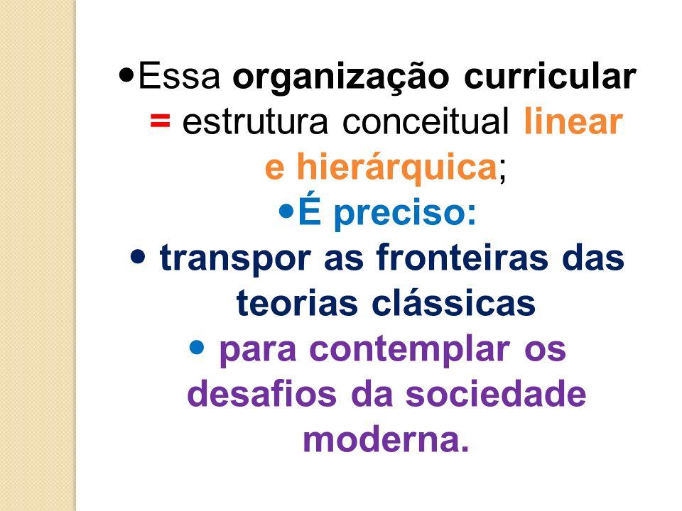 Essa organização curricular = estrutura conceitual linear e hierárquica; É preciso: transpor as fronteiras das teorias clássicas para contemplar os de