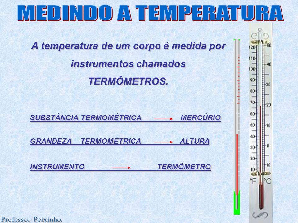 A temperatura de um corpo é medida por instrumentos chamados TERMÔMETROS. A temperatura de um corpo é medida por instrumentos chamados TERMÔMETROS. SU