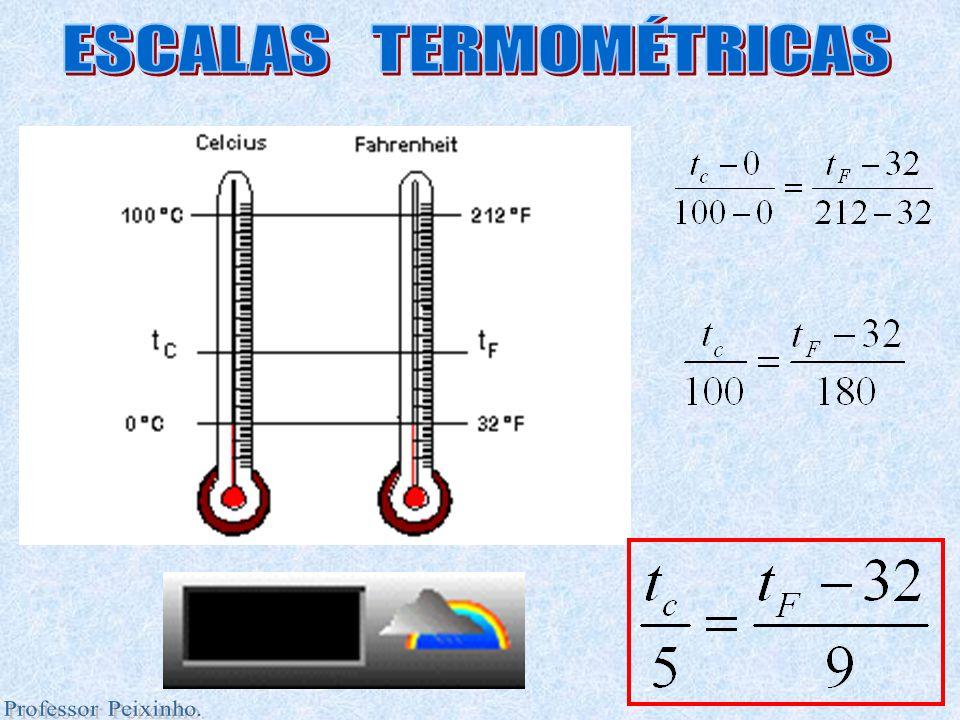 A escala absoluta de Lord Kelvin (1824-1907): IMPORTANTE O zero absoluto de temperatura corresponde ao estado em que cessa o movimento molecular.