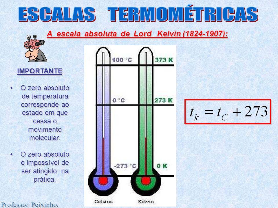 A escala absoluta de Lord Kelvin (1824-1907): IMPORTANTE O zero absoluto de temperatura corresponde ao estado em que cessa o movimento molecular. O ze