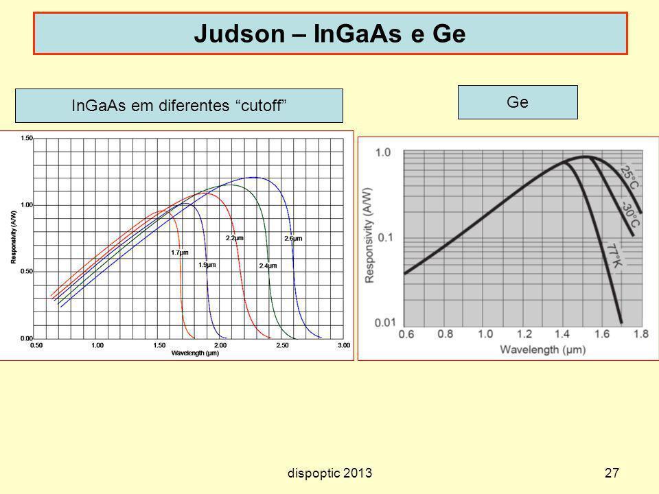 27 Judson – InGaAs e Ge InGaAs em diferentes cutoff Ge dispoptic 2013