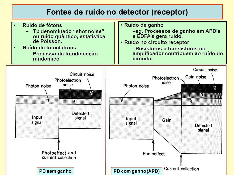 31 Ruído de fótons –Tb denominado shot noise ou ruído quântico, estatística de Poisson. Ruído de fotoeletrons –Processo de fotodetecção randômico Font
