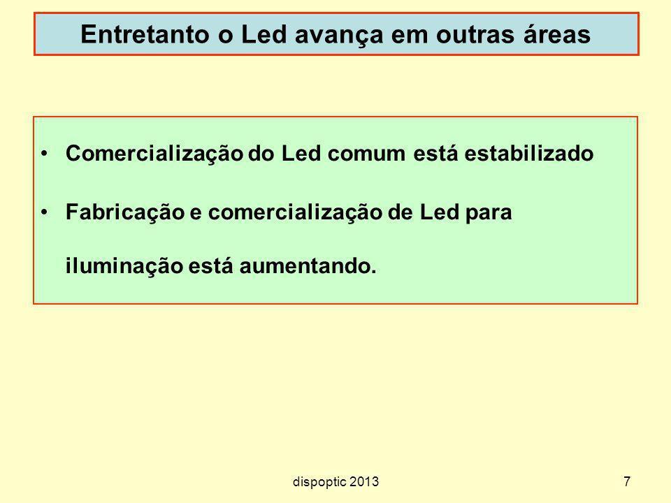 Entretanto o Led avança em outras áreas Comercialização do Led comum está estabilizado Fabricação e comercialização de Led para iluminação está aument